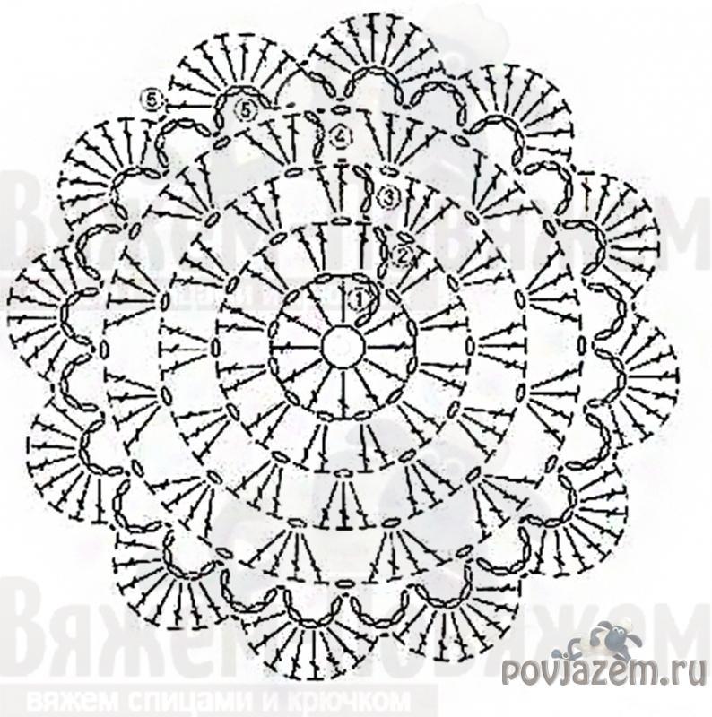 Вязание крючком простой салфетки по схеме 505