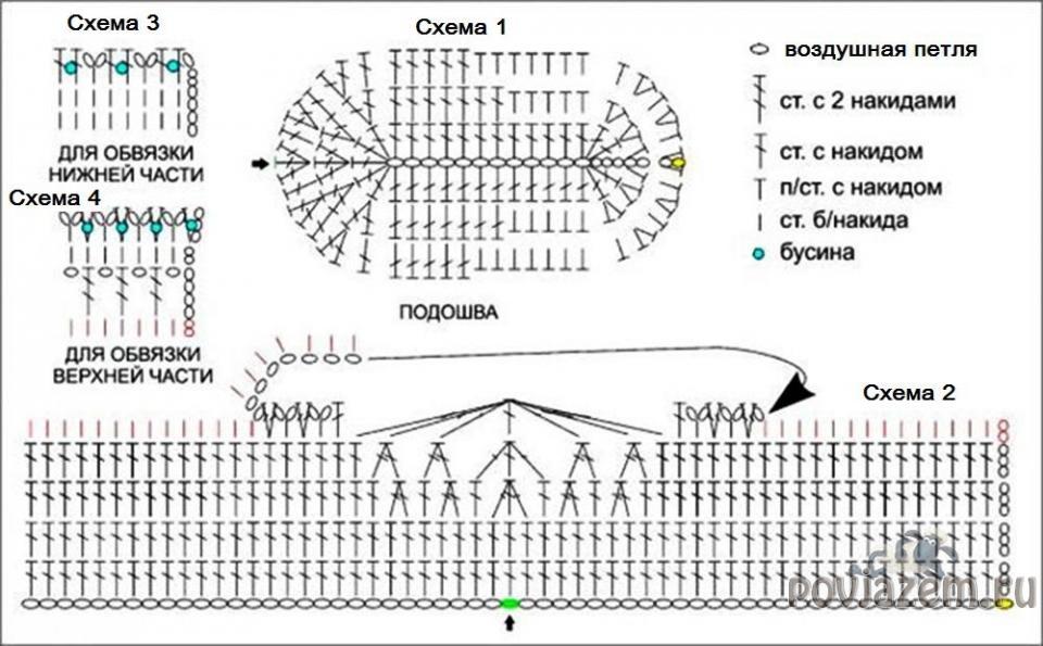 Вязание крючком для начинающих схемы с подробным описанием пинетки