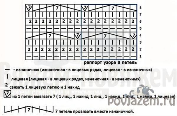 Узоры для вязания спицами узор чешуйки схема