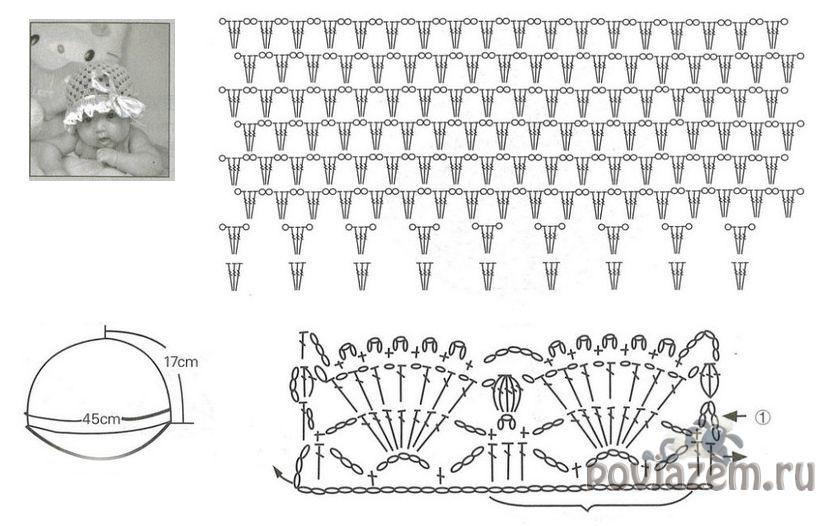Вязание ажурные панамки для детей крючком 28