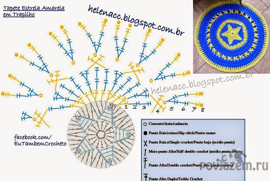 Коврик звезда описание и схема
