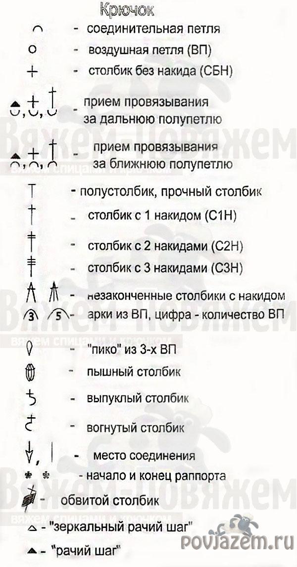 Расшифровка для вязания крючком 102